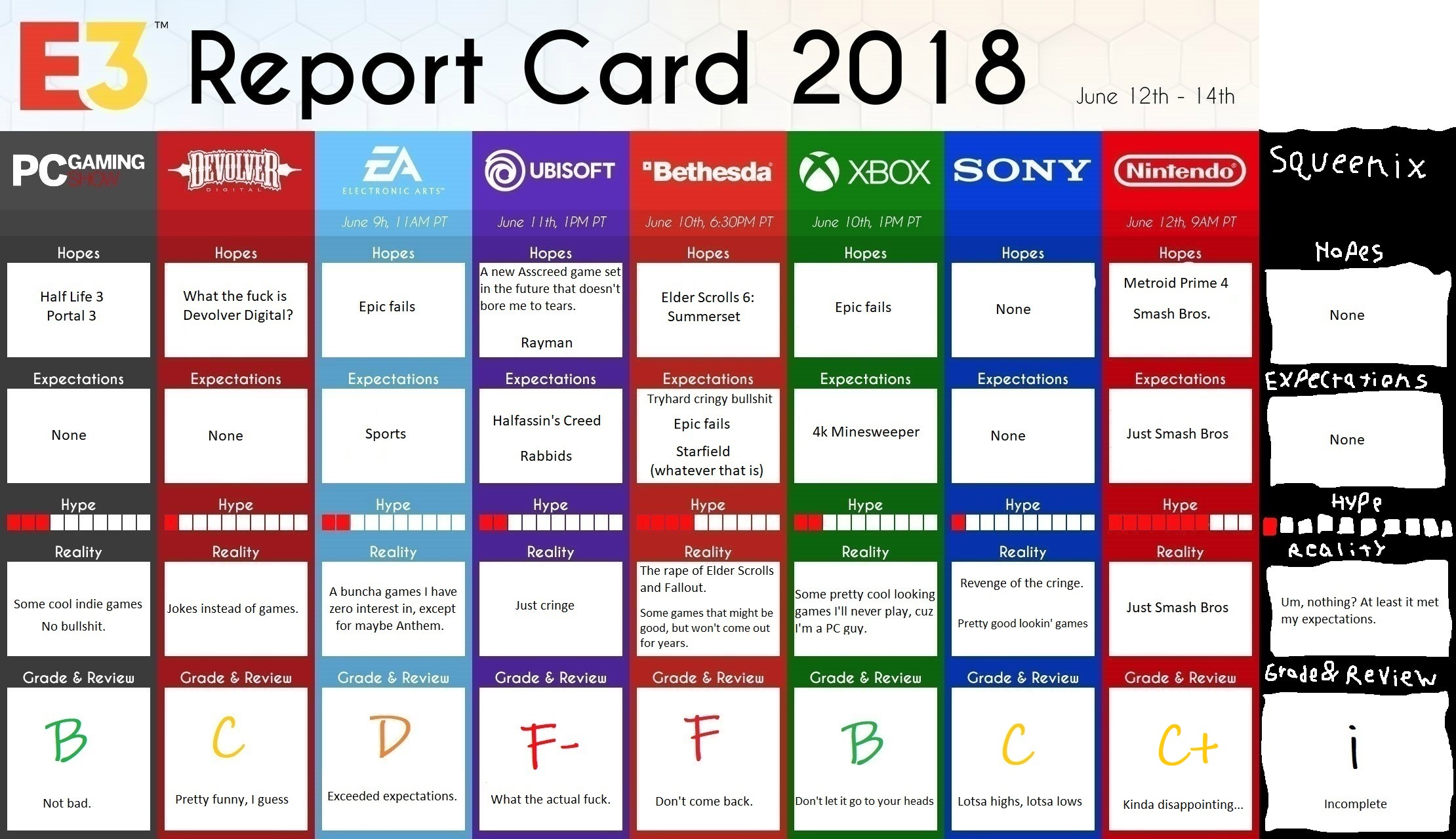 E3 Report Card Final.jpg